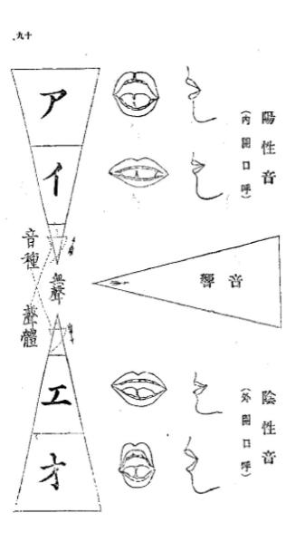 Za Katakana-English | Speakeasy