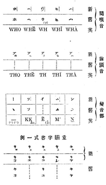 Figure 7 edit